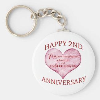 2. Jahrestag Schlüsselanhänger