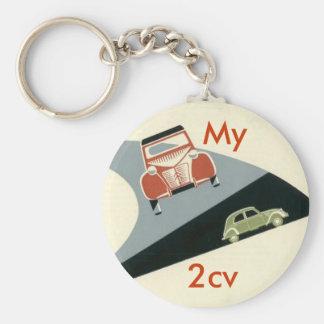 2cv, mon porte-clés