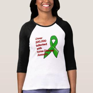 300.000 Leute jährlich angesteckt mit T-Shirt
