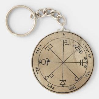 6. Pentagramm von Saturn Keychain Schlüsselanhänger