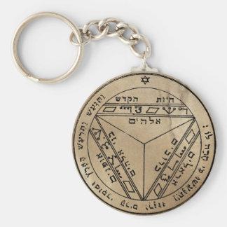 7. Pentagramm von Saturn Keychain Standard Runder Schlüsselanhänger