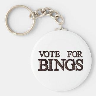 Abstimmung für BINGS Standard Runder Schlüsselanhänger