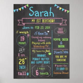 Affiche d'anniversaire personnalisée par partie de