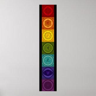Affiche de Chakras