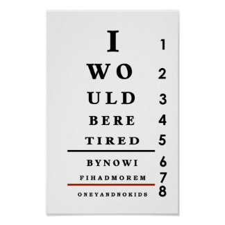 Affiche de mur de diagramme d'oeil d'amusement