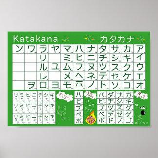 Affiche japonaise d'alphabet (katakana)