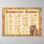 Ägyptisches hieroglyphisches Alphabet-Diagramm Plakatdrucke