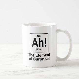 Ah! Das Element der Überraschung Teehaferl
