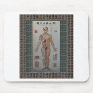 Akupunktur zeigt volle Kunst der vorderen Wand des Mauspad
