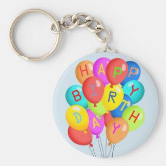 Alles Gute zum Geburtstag! Schlüsselanhänger