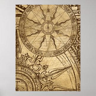 Alte Kompass-Rose Poster