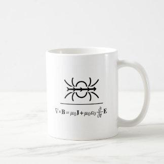 Ampères Gesetz Kaffeetasse
