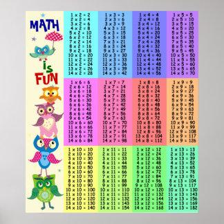 Amusement de table de multiplication de hiboux d'a poster