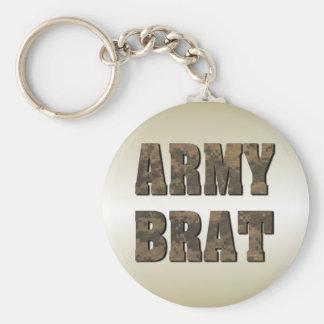 Armee-Gör in der Tarnung beschriftet Militär Schlüsselanhänger