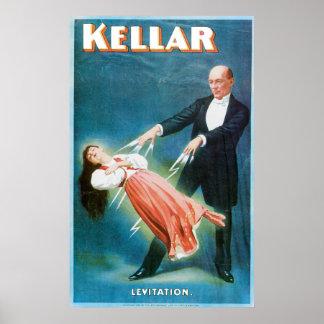 Art magique vintage d'affiche