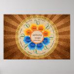 Ashtang Yogaplakat für Yogastudios Posterdruck