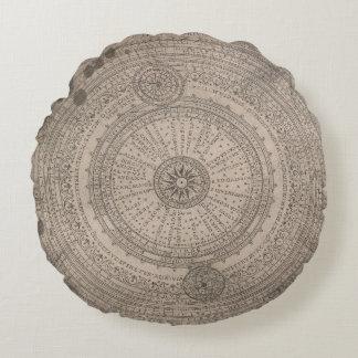 Astrologie-Diagrammkissen Rundes Kissen