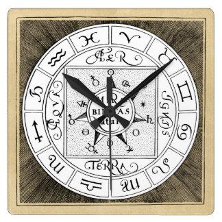 Astrologie-Zeichen-Tierkreis-Symbole Quadratische Wanduhr