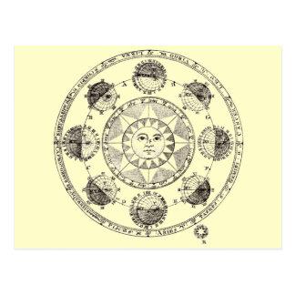 Astronomie Sun und Eklipsen Postkarte