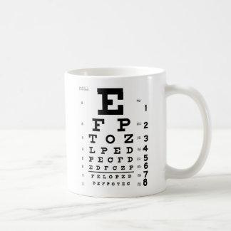 Augen-Diagramm Kaffeetasse