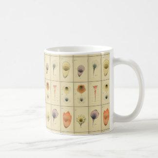 B.W. Bettss geometrische Psychologie Kaffeetasse
