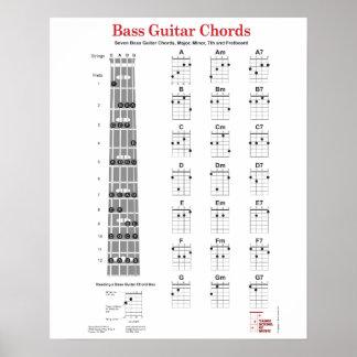 Bass-Gitarren-Akkord-Betasten Diagramm und Poster