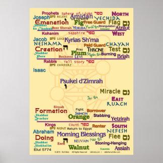 Baum der Korrespondenzen ~ Riese-Größe Poster