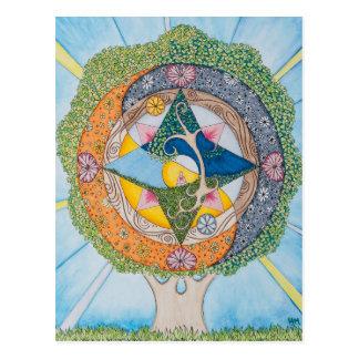 Baum des Mitleids Postkarte