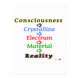 Bewusstsein-Wirklichkeit Postkarte