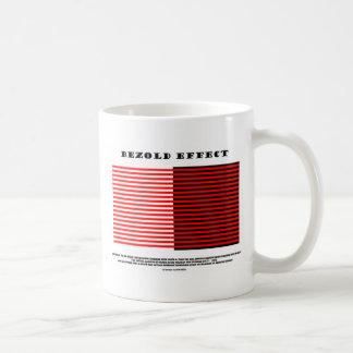 Bezold Effekt (optische Täuschung) Kaffeetasse