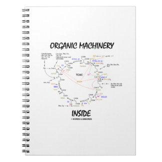 Bio Maschinerie-Innere (Krebs Zyklus) Notizbücher