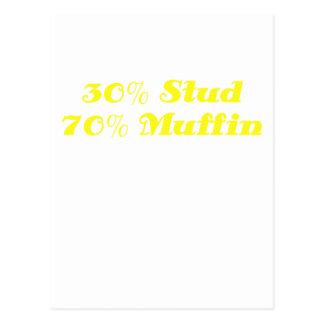 Bolzen-Muffin Postkarte