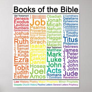 Bücher des Plakats der Bibel-8x10 - katholische Poster
