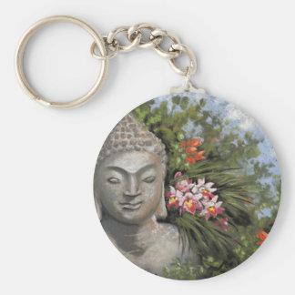 Buddha im Dschungel Schlüsselanhänger