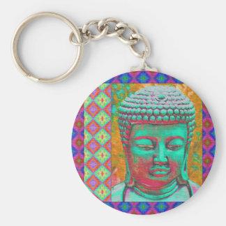 Buddha-Pop mit Patchwork-Grenzen im Blau und im Schlüsselanhänger