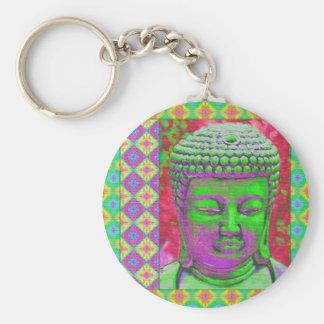 Buddha-Pop mit Patchwork-Grenzen in Grünem und im Schlüsselanhänger