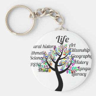 Bunte Niederlassungen des Lebens und der Bildung Schlüsselanhänger