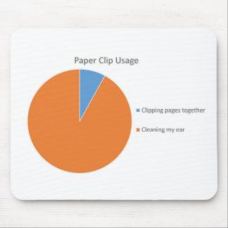 Büroklammerverwendungs-Mausunterlage Mousepad