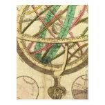 Carte de sphère carte postale