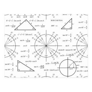 Carte Postale Triglycéride et triangles