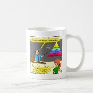 Cartoon mit 607 grundlegender Menschenbedarf Kaffeetasse