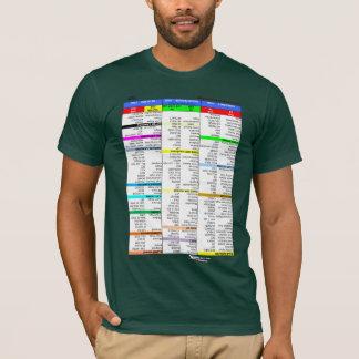 Cessna-Checklisten-T - Shirt
