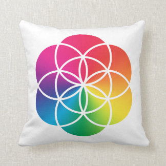 Chakras Regenbogen-Samen des Leben-Symbols Kissen