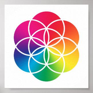 Chakras Regenbogen-Samen des Leben-Symbols Poster