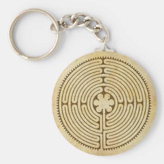 Chartres-Labyrinthantikenart 1 + Ihre Ideen Standard Runder Schlüsselanhänger