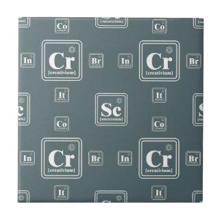 Chemie des Geschäfts Keramikfliese