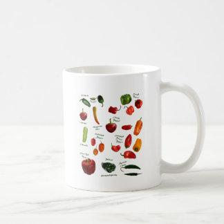 Chili-Pfeffer Identifikation Kaffeetasse