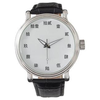 Chinesischer Zahlcharakter (schwarzer Schriftart) Uhr