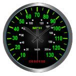 Coole Geschwindigkeitsmesser-Uhr