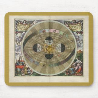 Copernican Weltsystem, Andreas Cellarius, 1661 Mauspads